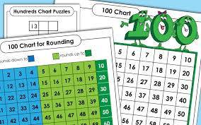 Use the palette chooser to create a series of colors that are visually equidistant. Printable Hundreds Charts