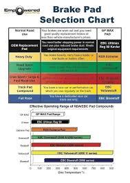 Ebc Brake Pads Chart Details About Ebc Yellow Stuff Set Of Rear Brake Pads For Nissan Skyline R32 R33 R34 Dp4826