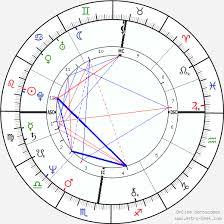 Anemone Compatibility Chart