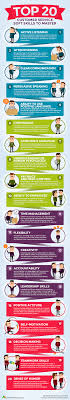 your list of the most important customer service skills according top 20 customer service soft skills to master infographic customer service skills resume call center customer
