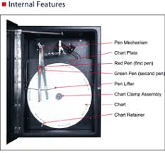 Pressure And Temperature Chart Recorder Clearscan Circular Chart Recorder 12 Inch Diameter
