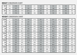 Button Cell Equivalent Chart Lr41 Battery Equivalent Chart