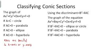 general to standard form circle math classifying conic sections overview math calculator calculus
