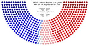 115th United States Congress Revolvy
