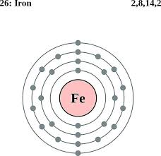 Diagram Of An Atom Atom Diagrams Electron Configurations Of The Elements