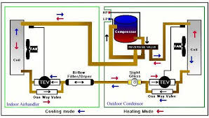goodman furnace manual wiring diagram images wiring diagram also heating cooling wiring diagram get image about