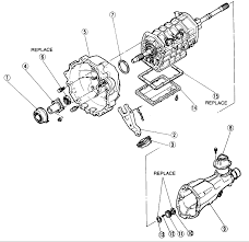 project zero g rx7 transmissions mazda service manual drawings of several transmissions we really weren t sure if there would be any suprises but i just had to answer the question for