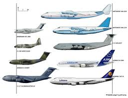 Boeing Aircraft Size Chart Selfbutler Be Inspired