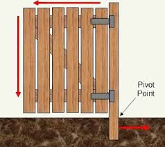 Plain Wood Fence Gate Plans Detailed Instructions On Making And With Design Decorating