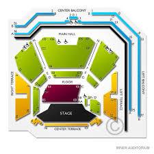 Chris Botti Sun Jan 12 2020 Sf Jazz Center