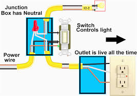 wiring diagrams cat cable rj45 connector ethernet ripping network wired home network diagram at Ethernet Network Diagram