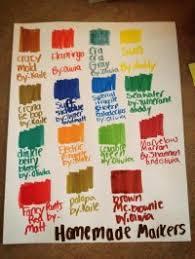 Crayola Marker Maker Color Mixing Chart Marker Maker