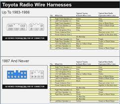 toyota yaris wiring diagram radio illustration of wiring diagram \u2022 Pannasonic of Car Radio Stereo Wiring Harness Diagram toyota radio wiring harness toyota radio wiring harness diagram rh hg4 co 2007 toyota yaris car