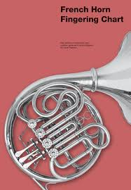 French Horn Fingering Chart Softcover