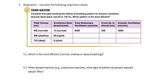 Solved 5 Respiration Calculate The Following Respirato
