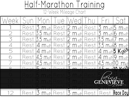 Half Marathon Training Its All In Your Head Being Genevieve