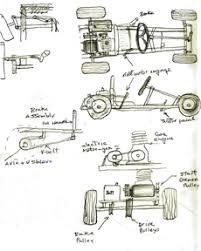 hybrid go kart gene s sketch