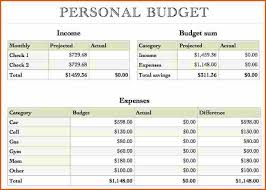 financial budget template budget planner templates template business