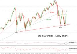 Technical Analysis Spx500 Us500 Rises Above Smas After