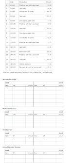 Copy Of Invoices Delectable Solved Transaction Filled Car With Fuelpaid Cash Cash Sa