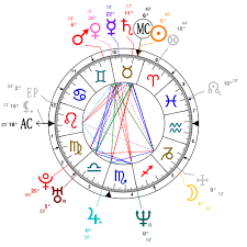 Astro Theme Natal Chart Astrology And Natal Chart Of Justin