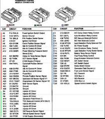jeep wj ecu wiring diagram jeep wiring diagrams online