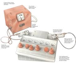 Car Battery Charger Indicator Lights Using A Car Battery Charger How A Car Works