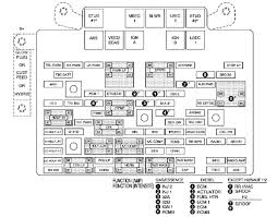cadillac escalade mk2 second generation 2006 fuse box diagram cadillac escalade mk2 fuse box engine compartment