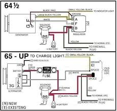 similiar ford alternator wiring diagram keywords wiring diagram nilza on 1966 ford mustang alternator wiring diagram