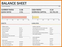 6 Balance Sheet Template Excel Itinerary Template Sample