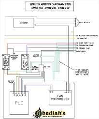 boiler wiring diagram solidfonts wood boiler wiring diagram the