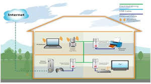 isgf a home network is an example of a wan at Home Area Network Diagram