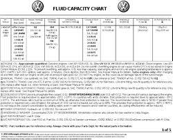 Vw Fluid Capacity Chart 2002 Pdf Document