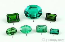 Emerald Type Chart Emeralds The Worlds Most Popular Green Gem
