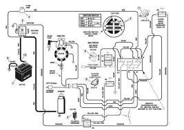 mtd riding mower wiring diagram facbooik com Wiring Diagram For Huskee Lawn Tractor wiring diagram for mtd lawn mower travelwork Basic Lawn Tractor Wiring Diagram