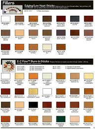 Finishing Products Division Of Rpm Wood Finishes Group Inc