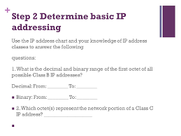 Ip Addressing Basics Lab Ppt Video Online Download