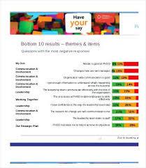 Printable Staff Survey Template Free Generator Jasonwang Co