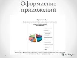 Презентация на тему Несколько советов по оформлению диссертации  8 Оформление приложений