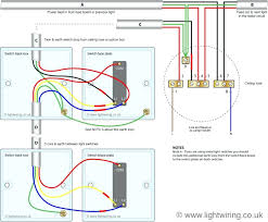 wiring diagram 3 way switch power to light new schematic file hampton bay ceiling fan light switch wiring diagram bathroom two switches lighting how to wire a