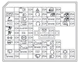 2007 hyundai entourage fuse diagram alternator location headlight full size of 2007 hyundai entourage fuse box location alternator wiring diagram panel car diagrams accent