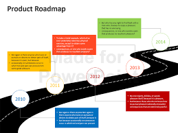 Road Map Powerpoint This 26 Slide Editable Product Roadmap Powerpoint Template Is An