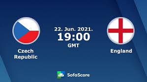 Czech Republic vs England - Euro ...
