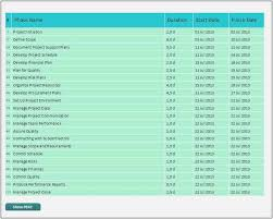 Hoa Chart Of Accounts Best Picture Of Chart Anyimage Org