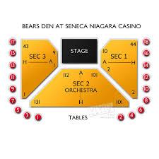Seneca Niagara Casino Seating Chart