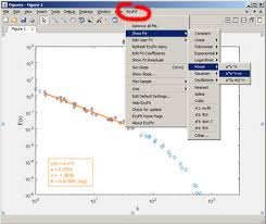 a free curve fitting toolbox for matlab