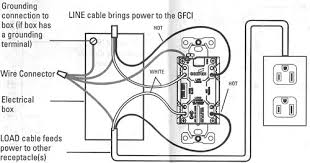 multiple gfci outlet wiring diagram wiring diagram schematics electrical how do i install a gfci receptacle two hot wires