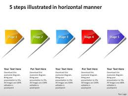 5 Steps Illustrated In Horizontal Manner Customer Flow Chart