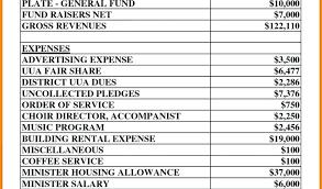 Church Budget Template Excel Sample Church Budget Spreadsheet Unique Church Budget