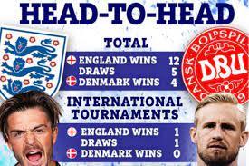 England vs Denmark football results ...